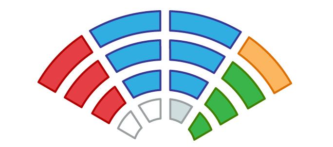 План-схема зала заседаний с указанием мест, занимаемых депутатами от партий, членами фракций.